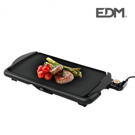 TABLA DE ASAR EDM ELEK07663